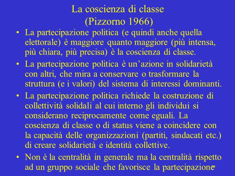 La coscienza di classe (Pizzorno 1966)
