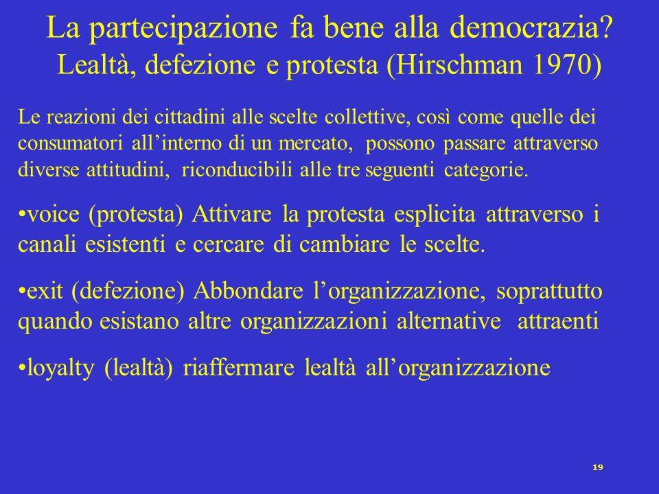 La partecipazione fa bene alla democrazia