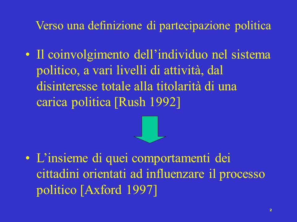 Verso una definizione di partecipazione politica