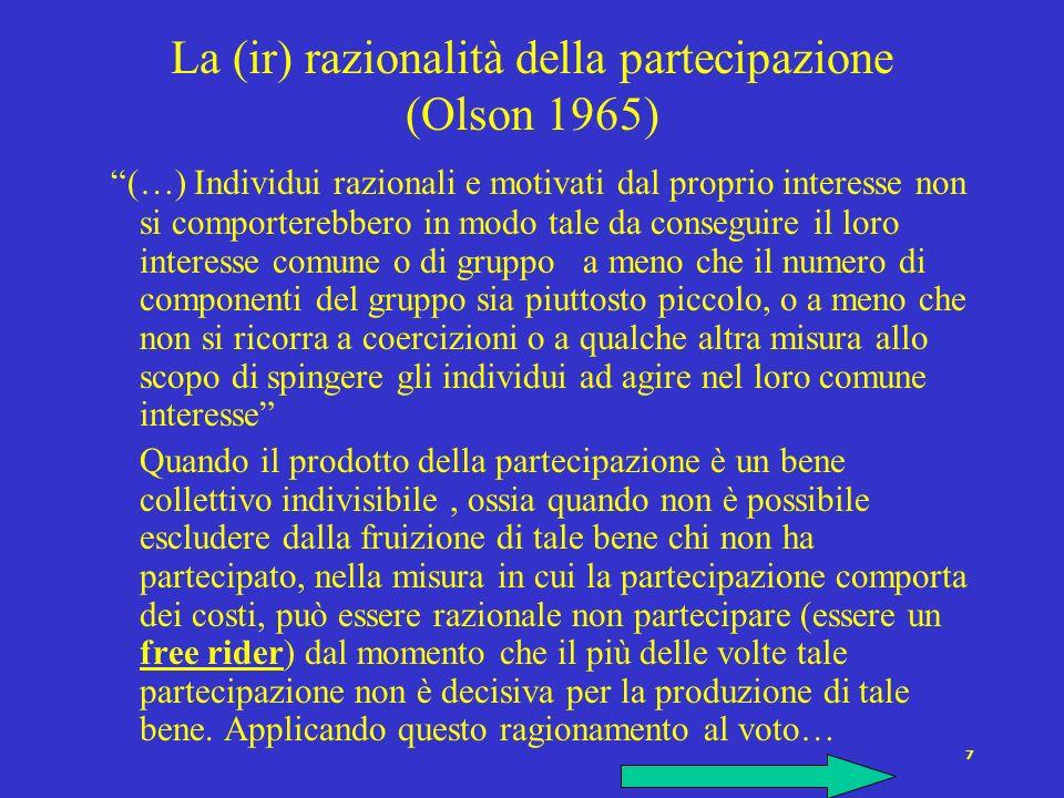 La (ir) razionalità della partecipazione (Olson 1965)