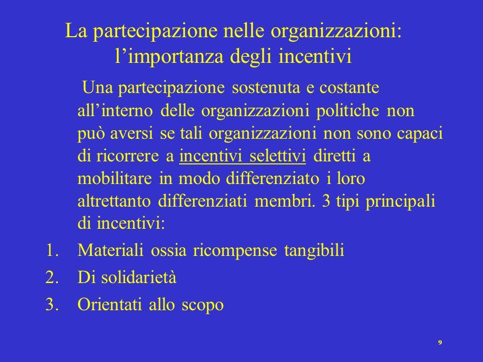 La partecipazione nelle organizzazioni: l'importanza degli incentivi