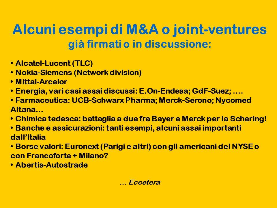 Alcuni esempi di M&A o joint-ventures già firmati o in discussione: