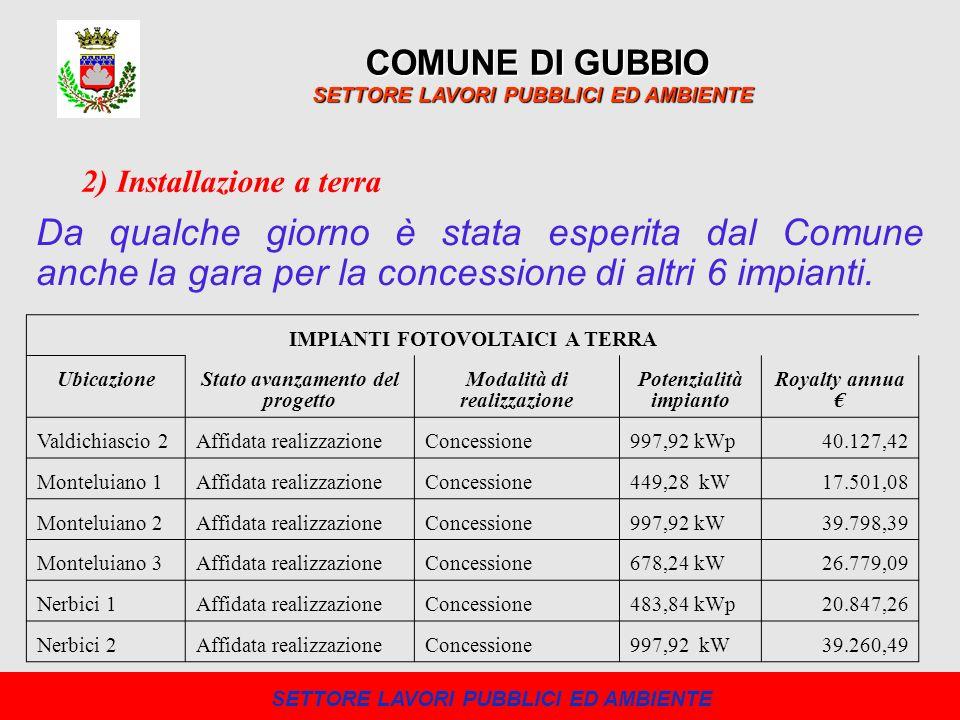 COMUNE DI GUBBIO SETTORE LAVORI PUBBLICI ED AMBIENTE. 2) Installazione a terra.