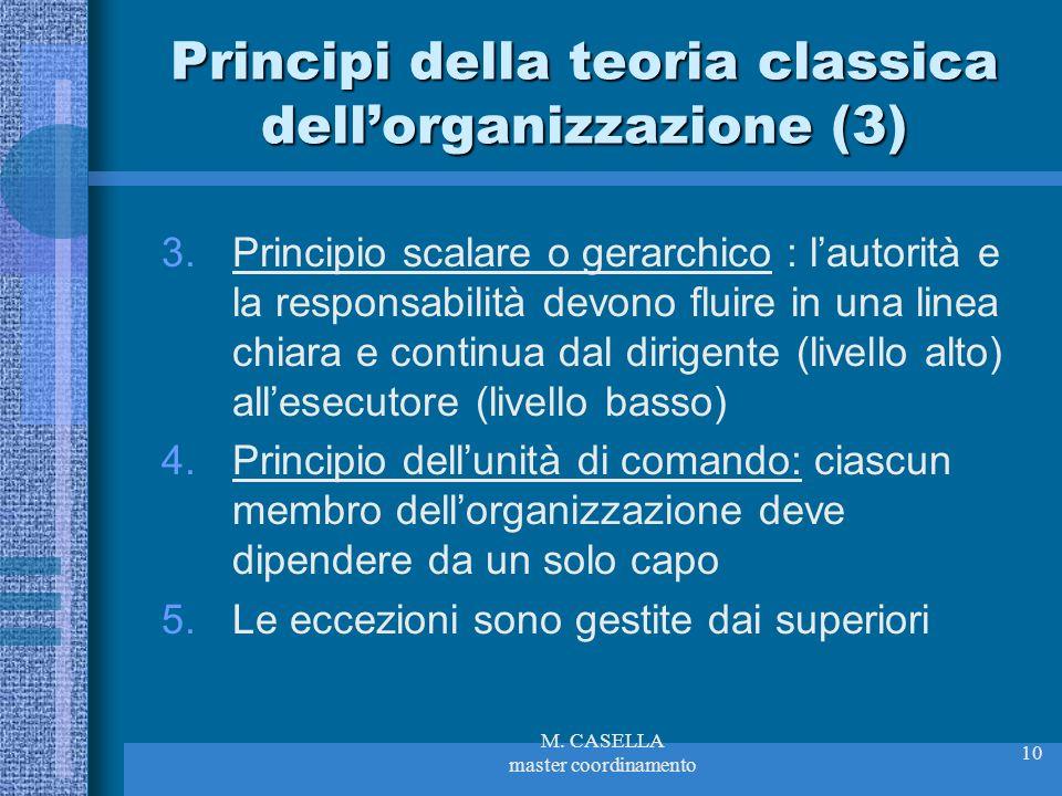 Principi della teoria classica dell'organizzazione (3)
