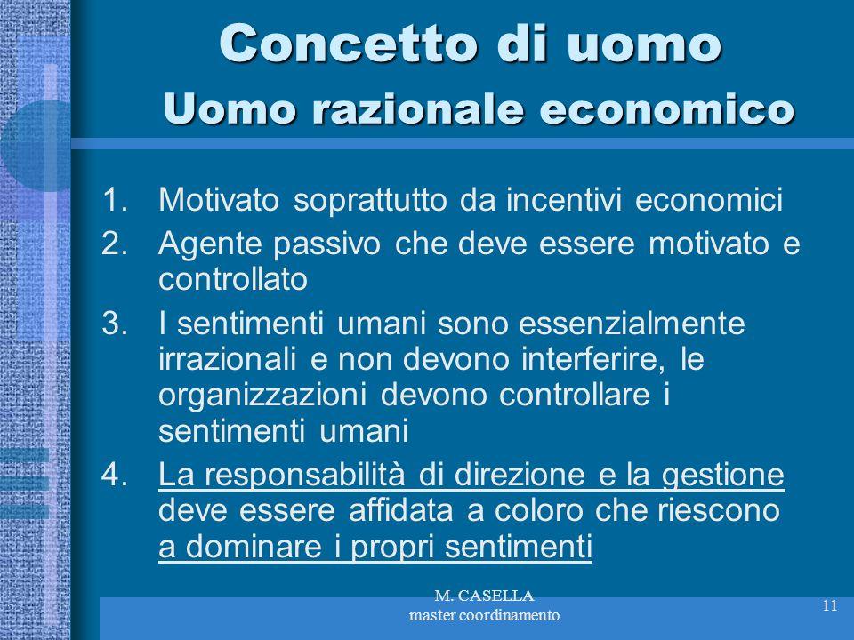 Concetto di uomo Uomo razionale economico