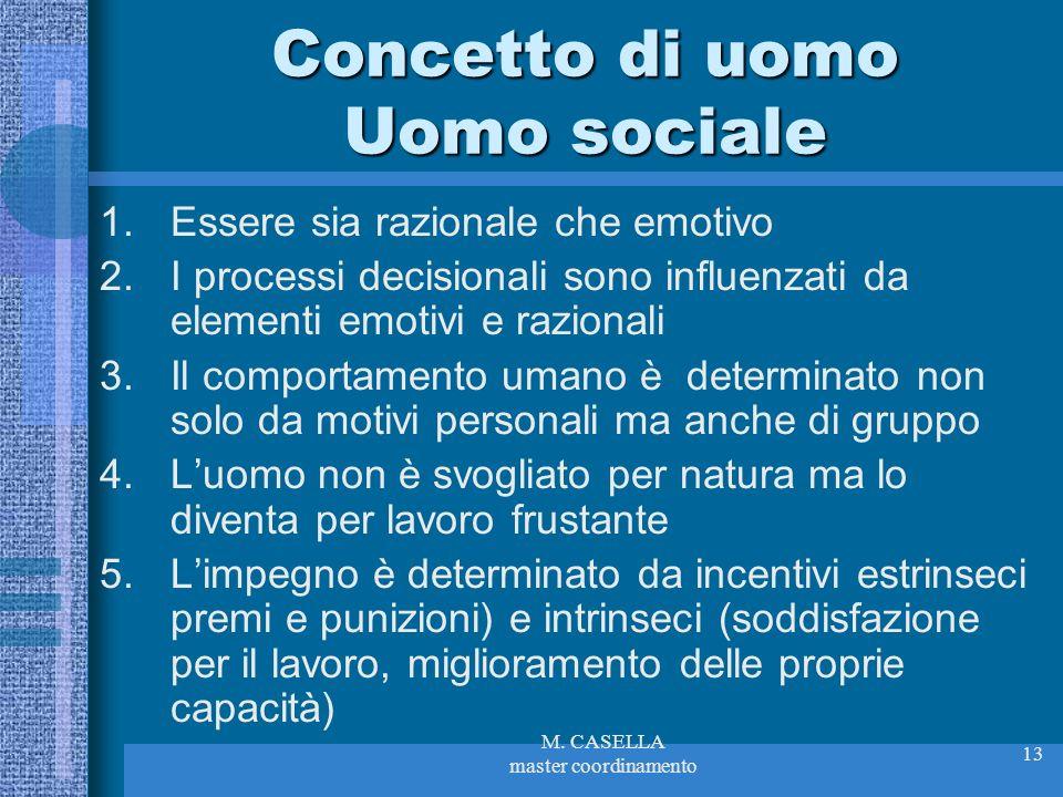 Concetto di uomo Uomo sociale