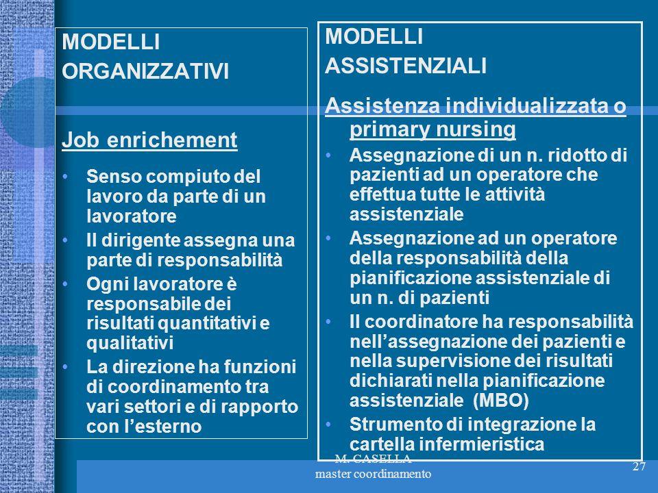 M. CASELLA master coordinamento