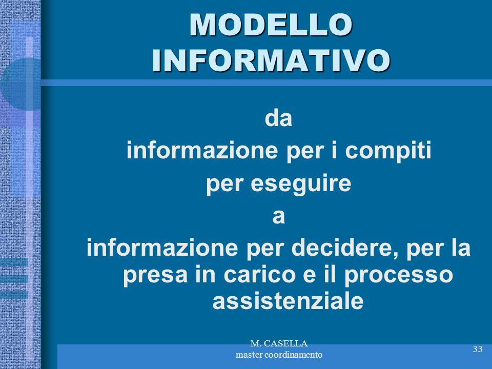 informazione per i compiti