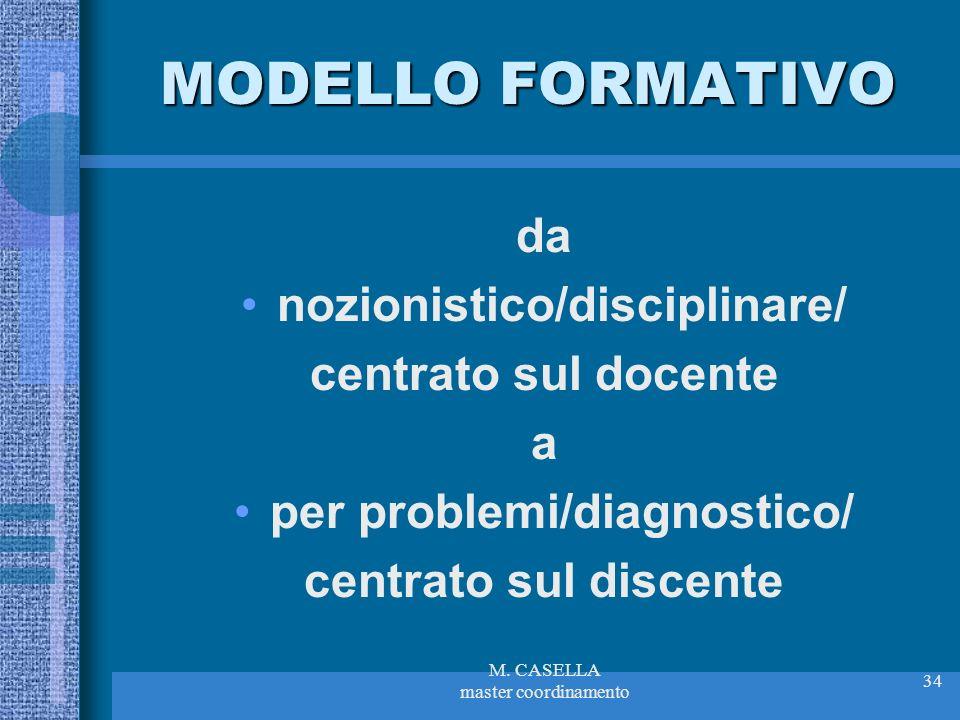 nozionistico/disciplinare/ per problemi/diagnostico/