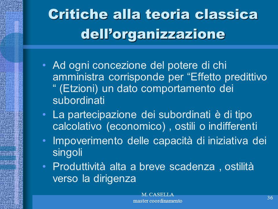 Critiche alla teoria classica dell'organizzazione