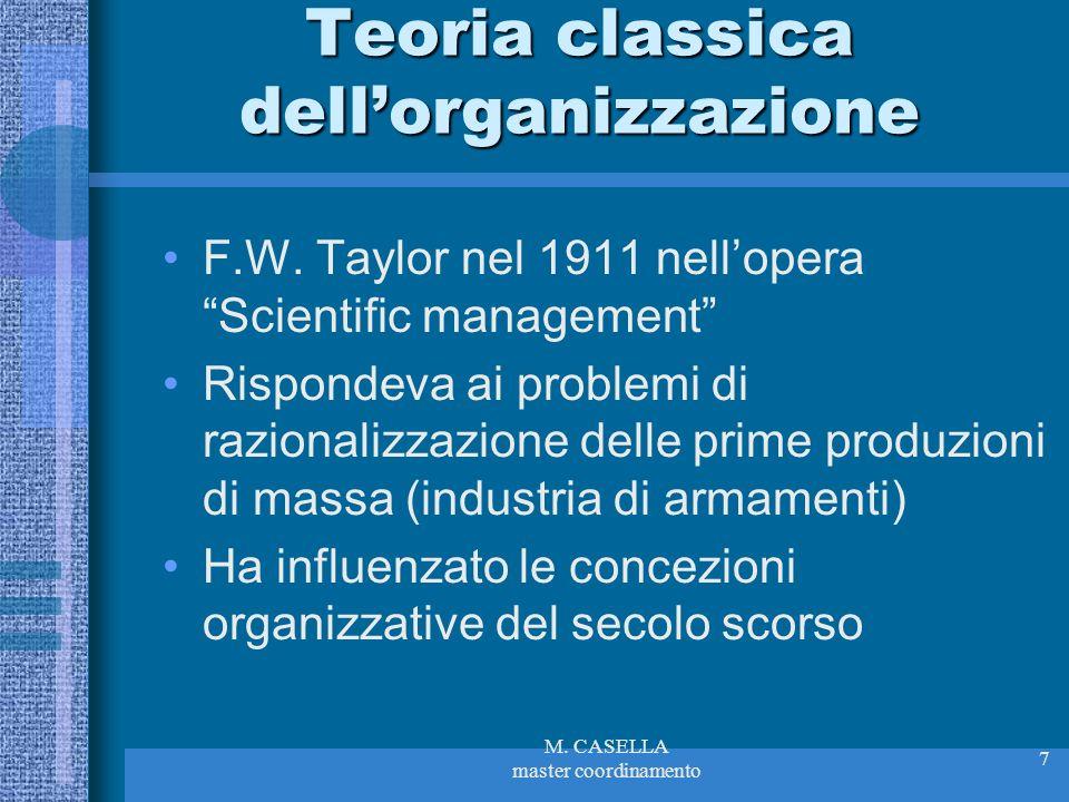 Teoria classica dell'organizzazione