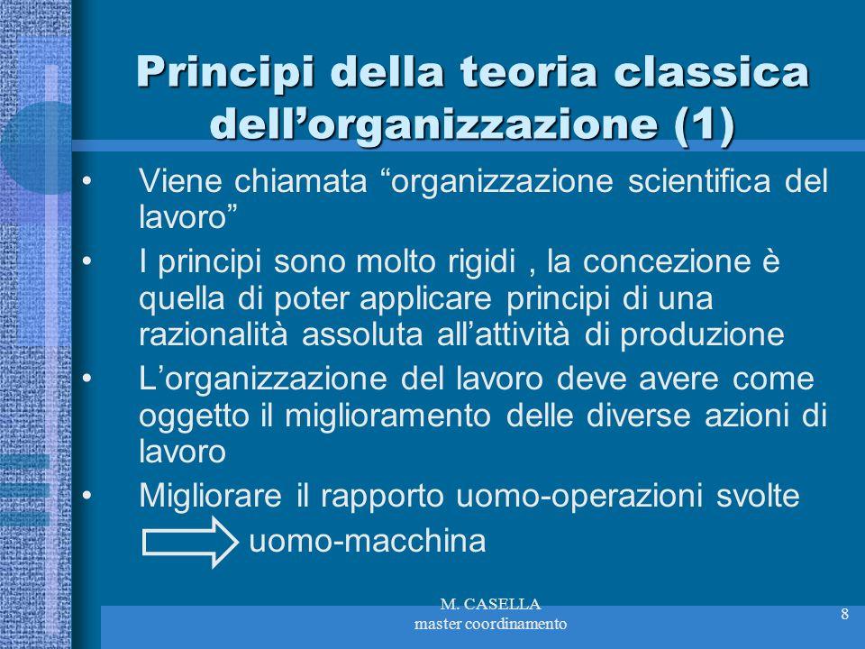Principi della teoria classica dell'organizzazione (1)