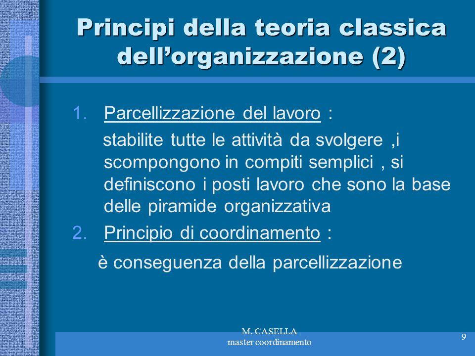 Principi della teoria classica dell'organizzazione (2)