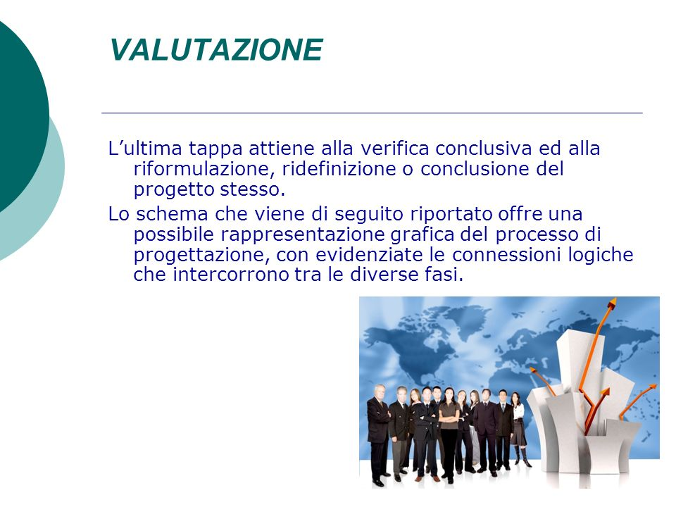 VALUTAZIONEL'ultima tappa attiene alla verifica conclusiva ed alla riformulazione, ridefinizione o conclusione del progetto stesso.