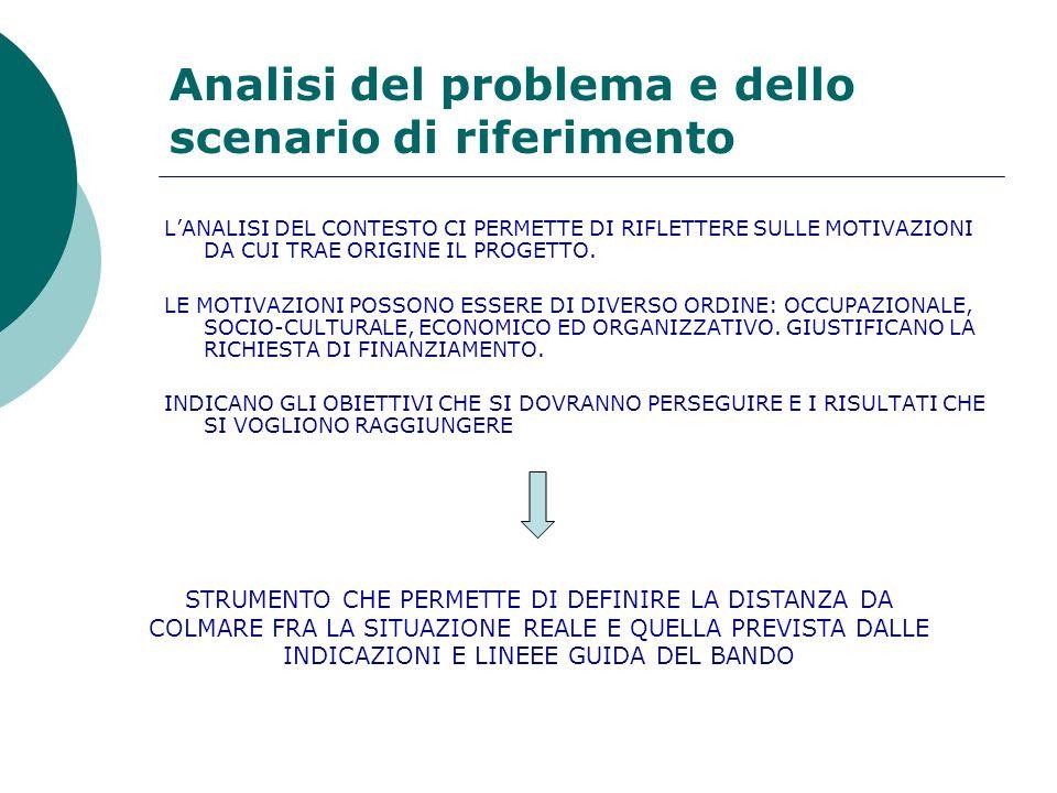 Analisi del problema e dello scenario di riferimento