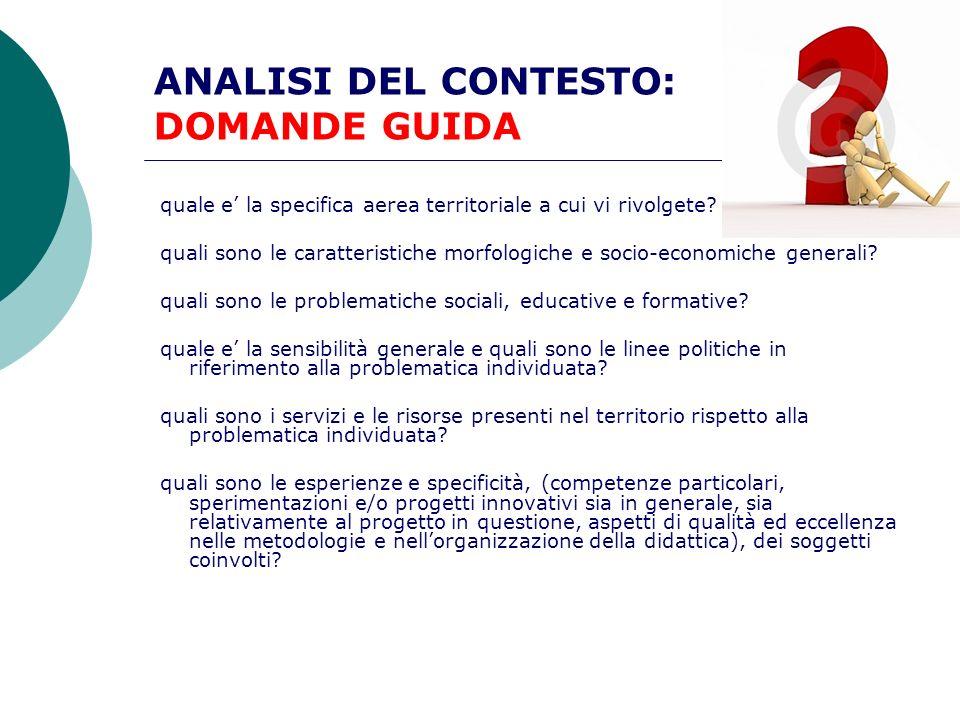 ANALISI DEL CONTESTO: DOMANDE GUIDA