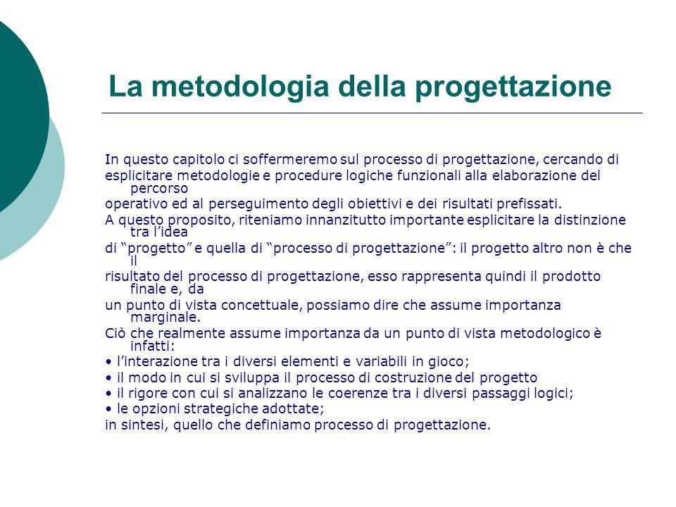 La metodologia della progettazione