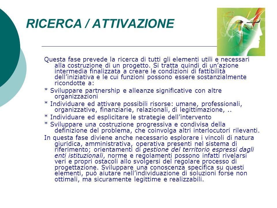RICERCA / ATTIVAZIONE