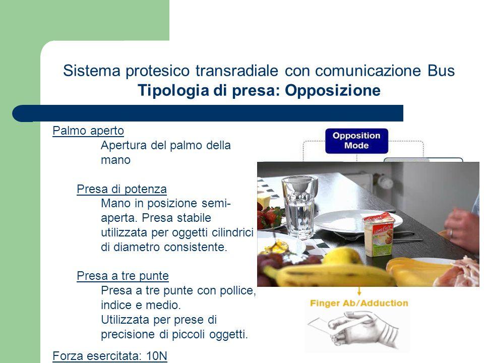 Sistema protesico transradiale con comunicazione Bus Tipologia di presa: Opposizione