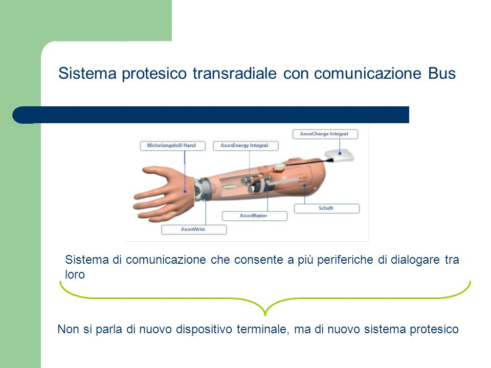 Sistema protesico transradiale con comunicazione Bus