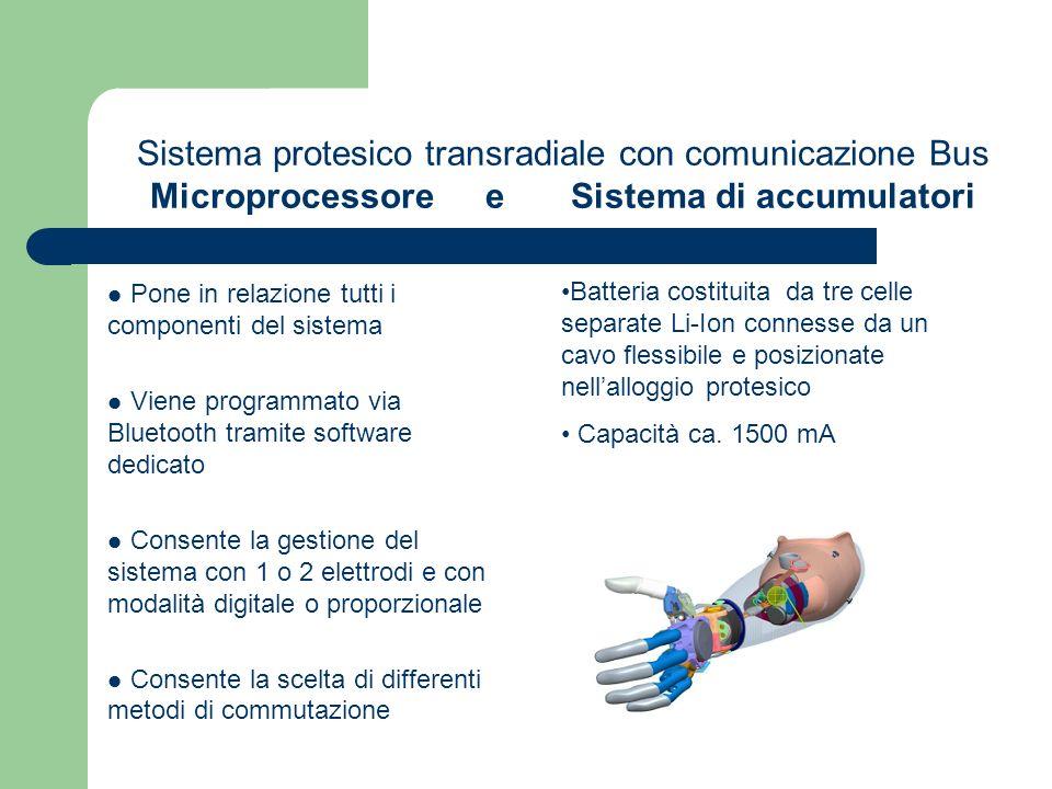 Sistema protesico transradiale con comunicazione Bus Microprocessore e Sistema di accumulatori