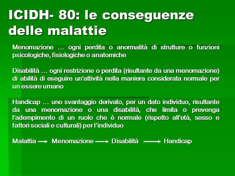 ICIDH- 80: le conseguenze delle malattie