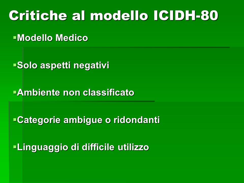 Critiche al modello ICIDH-80