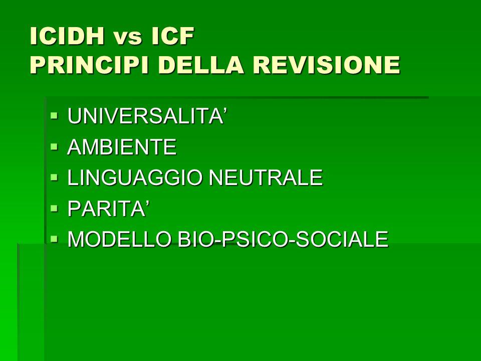 ICIDH vs ICF PRINCIPI DELLA REVISIONE