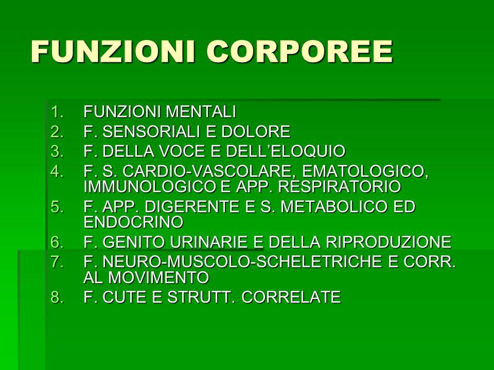 FUNZIONI CORPOREE FUNZIONI MENTALI F. SENSORIALI E DOLORE