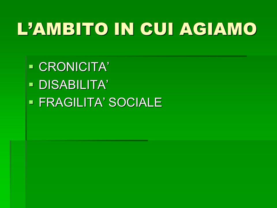 L'AMBITO IN CUI AGIAMO CRONICITA' DISABILITA' FRAGILITA' SOCIALE