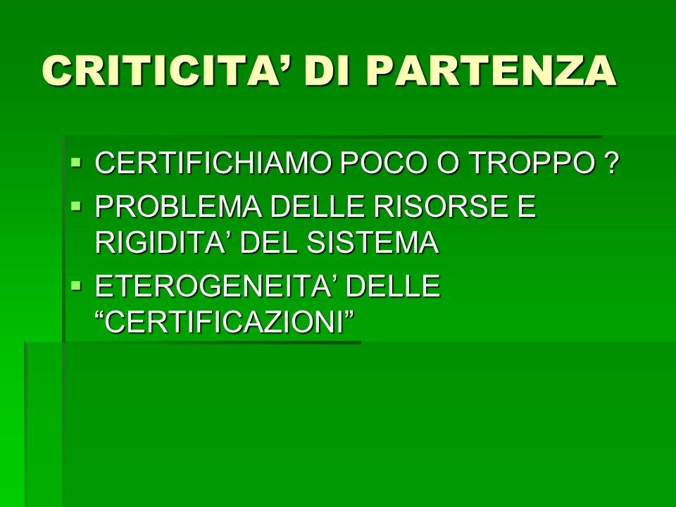 CRITICITA' DI PARTENZA