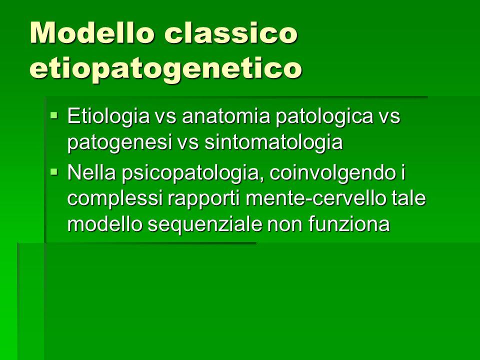 Modello classico etiopatogenetico