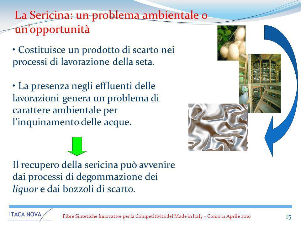 La Sericina: un problema ambientale o un'opportunità