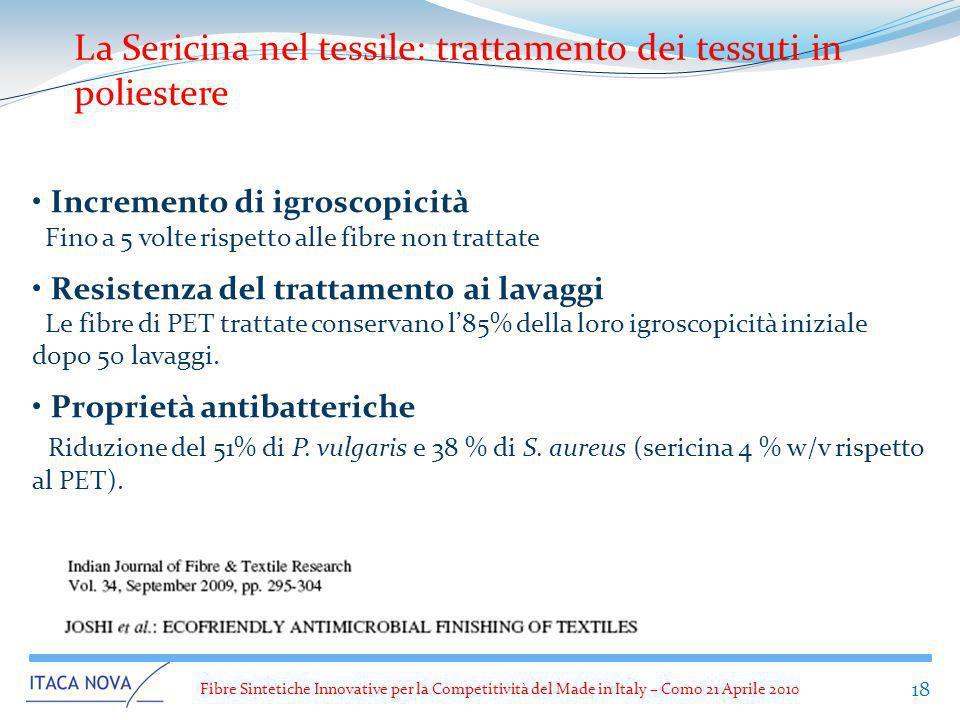 La Sericina nel tessile: trattamento dei tessuti in poliestere