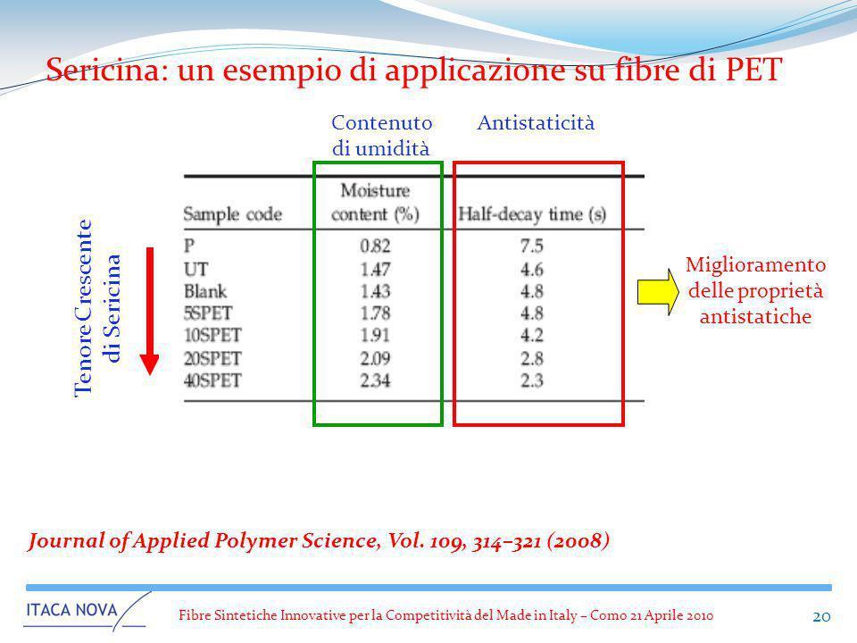 Sericina: un esempio di applicazione su fibre di PET