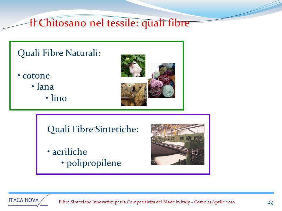 Il Chitosano nel tessile: quali fibre