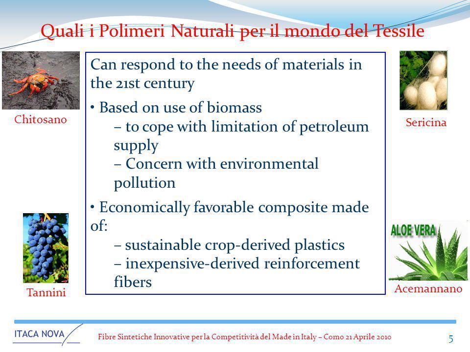 Quali i Polimeri Naturali per il mondo del Tessile