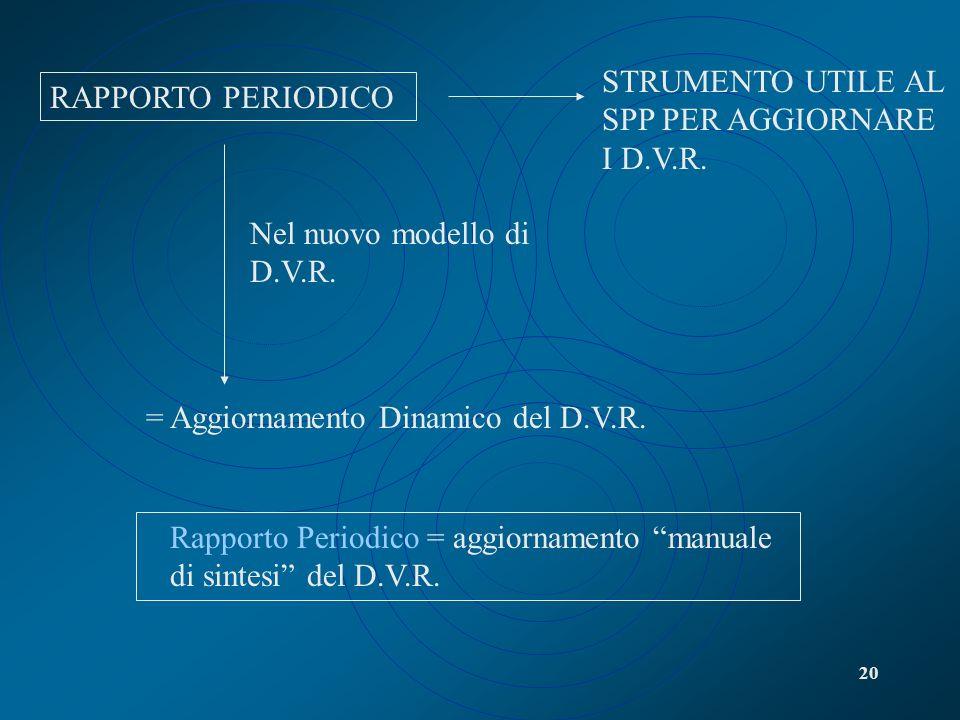 STRUMENTO UTILE AL SPP PER AGGIORNARE I D.V.R.