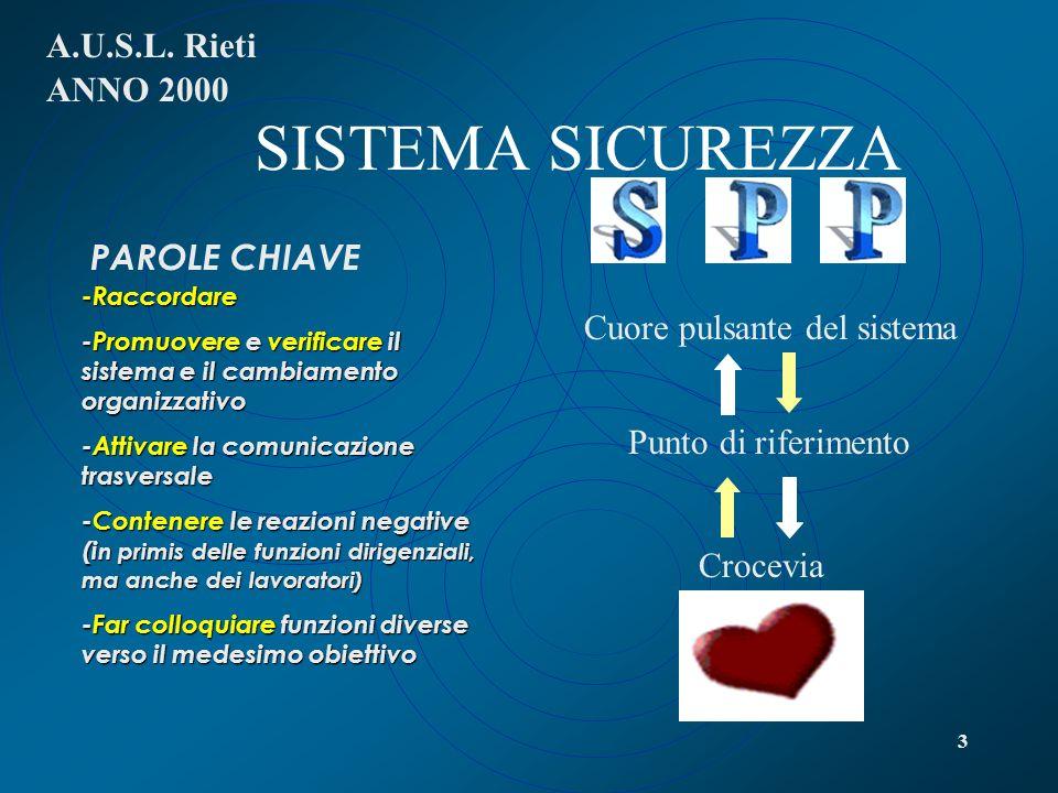 SISTEMA SICUREZZA A.U.S.L. Rieti ANNO 2000 PAROLE CHIAVE