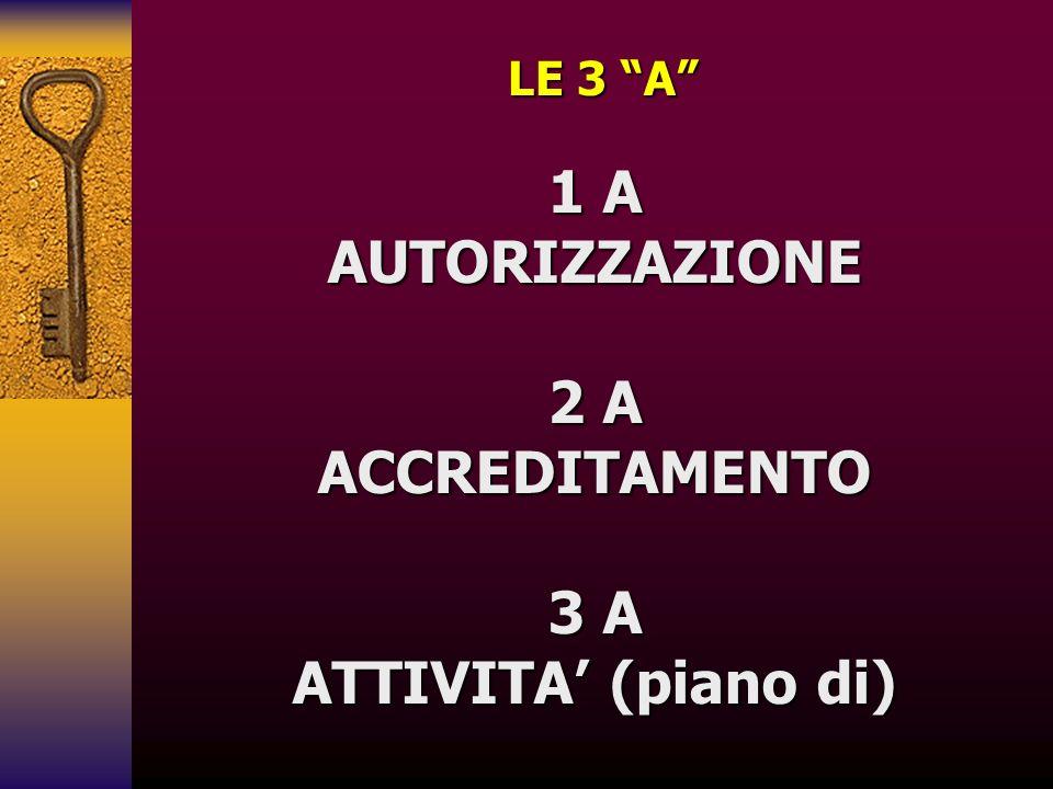 1 A AUTORIZZAZIONE 2 A ACCREDITAMENTO 3 A ATTIVITA' (piano di)