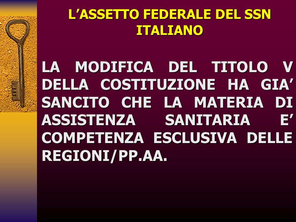 L'ASSETTO FEDERALE DEL SSN ITALIANO