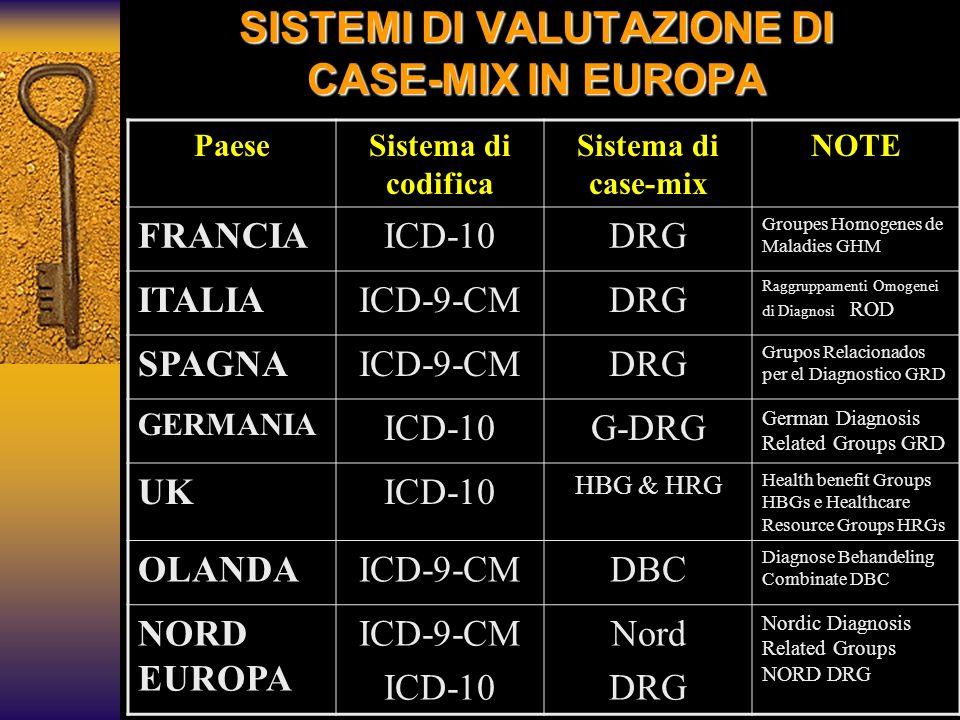 SISTEMI DI VALUTAZIONE DI CASE-MIX IN EUROPA