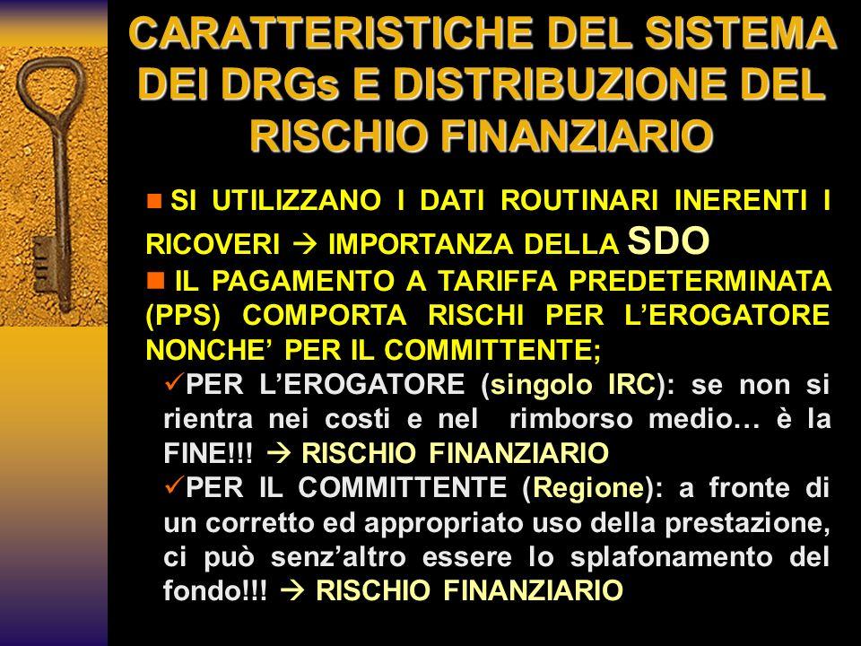 25/03/2017 CARATTERISTICHE DEL SISTEMA DEI DRGs E DISTRIBUZIONE DEL RISCHIO FINANZIARIO.