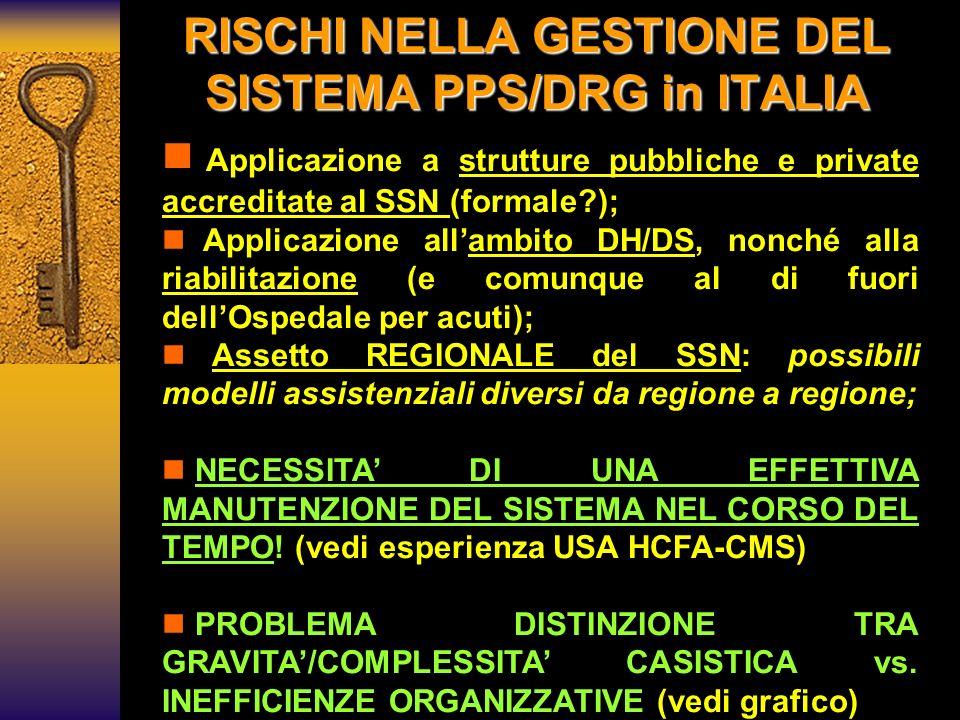 RISCHI NELLA GESTIONE DEL SISTEMA PPS/DRG in ITALIA