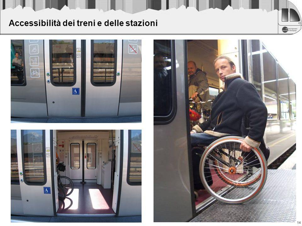 Accessibilità dei treni e delle stazioni