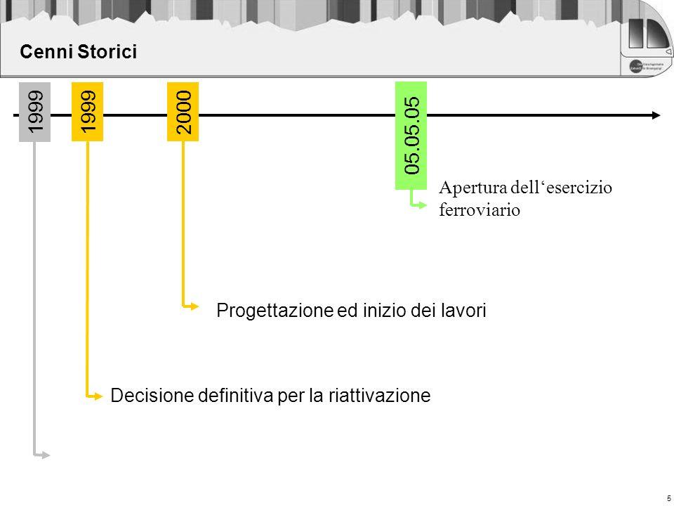 Cenni Storici 1999. 1999. 2000. 05.05.05. Apertura dell'esercizio ferroviario. Progettazione ed inizio dei lavori.