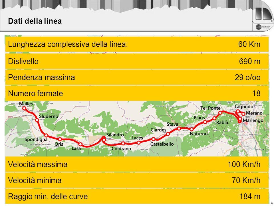 Lunghezza complessiva della linea: 60 Km