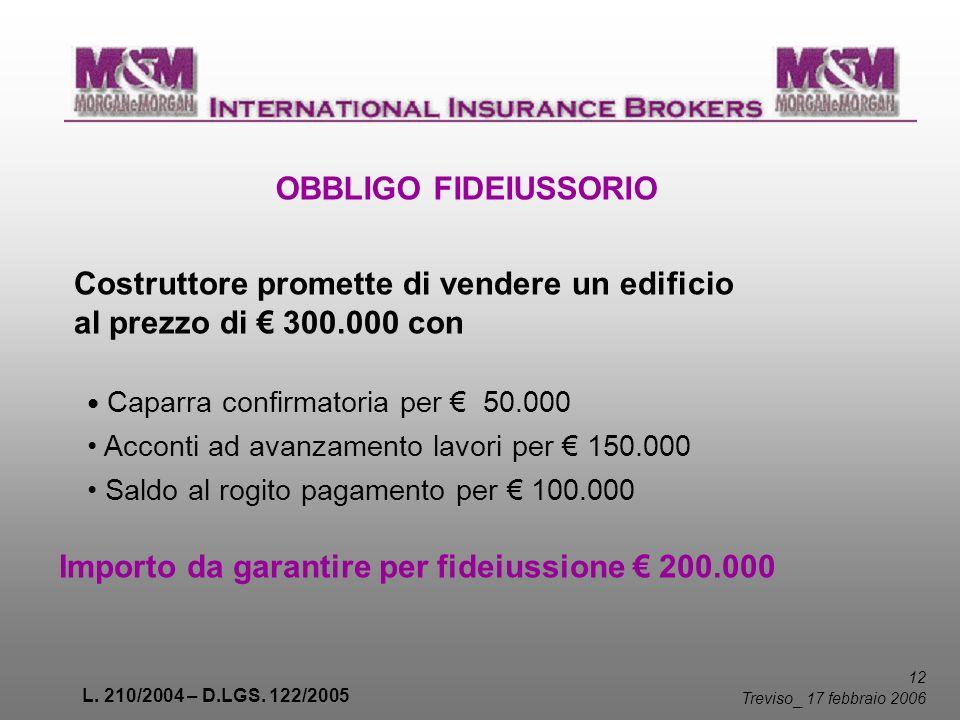 Costruttore promette di vendere un edificio al prezzo di € 300.000 con