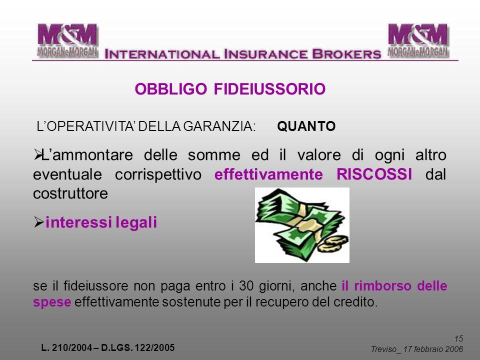 OBBLIGO FIDEIUSSORIO L'OPERATIVITA' DELLA GARANZIA: QUANTO.