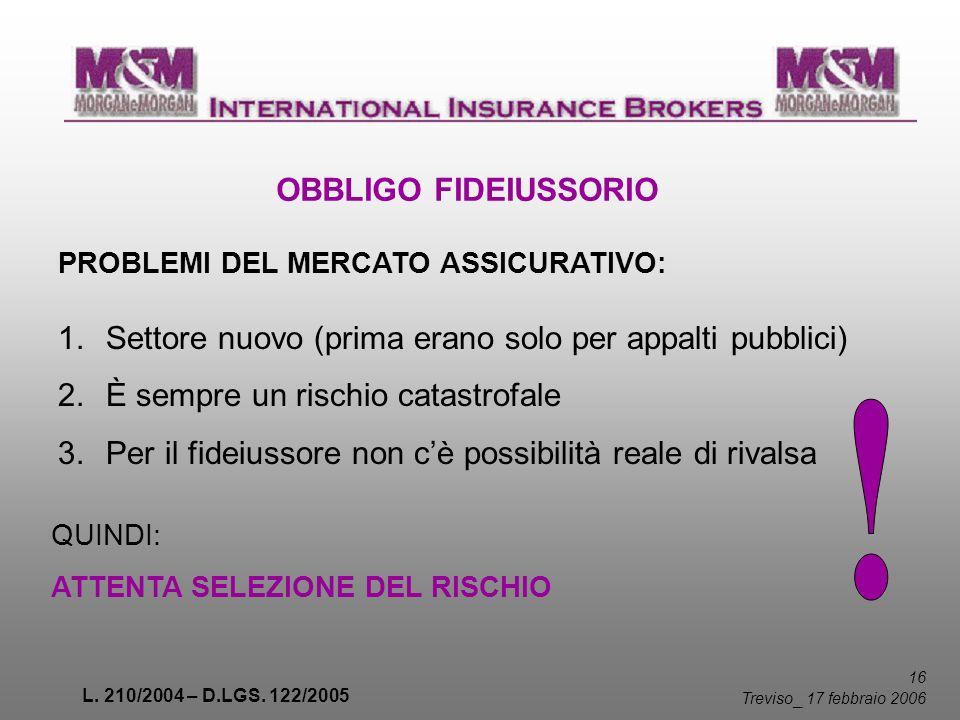 OBBLIGO FIDEIUSSORIO PROBLEMI DEL MERCATO ASSICURATIVO: Settore nuovo (prima erano solo per appalti pubblici)